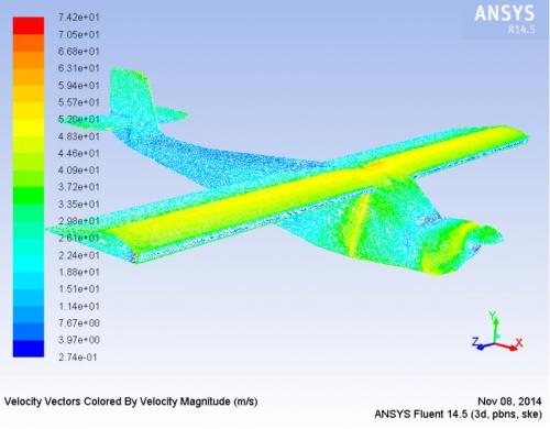 aerodynamique,capot,aile,cx,flux d'air,coefficient de pénétration,soufflerie,ptitavion,vg,envergure,surface,portance,vitesse,vne,ulm,voler en ulm